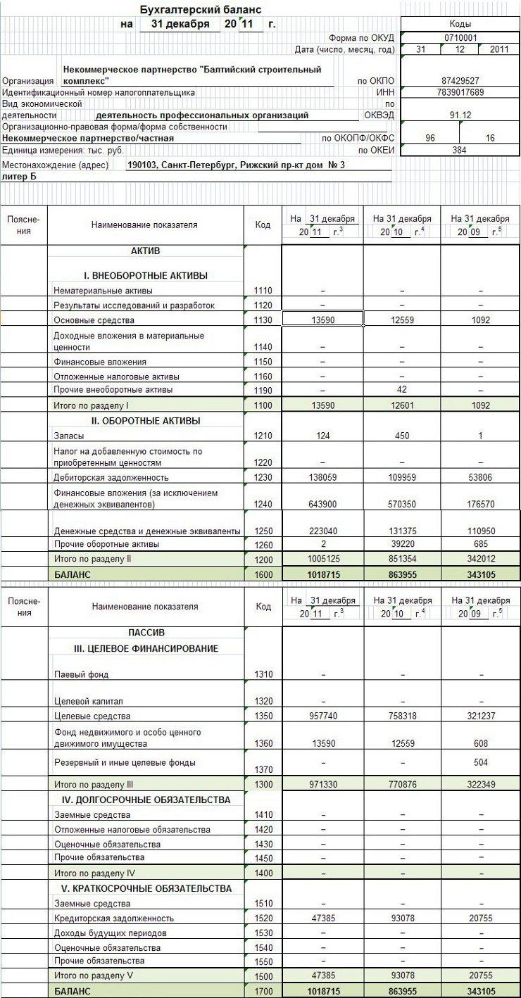Бухгалтерская отчетность строительная компания газета из рук в руки строительные материалы в Ижевск